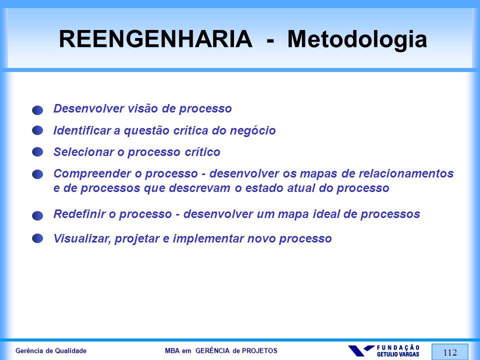 Gerência de Qualidade MBA em GERÊNCIA de PROJETOS 112 REENGENHARIA - Metodologia Desenvolver visão de processo Identificar a questão crítica do negóci