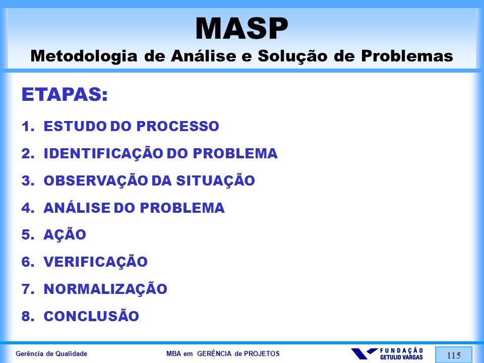 Gerência de Qualidade MBA em GERÊNCIA de PROJETOS 115 MASP Metodologia de Análise e Solução de Problemas ETAPAS: 1. ESTUDO DO PROCESSO 2. IDENTIFICAÇÃ