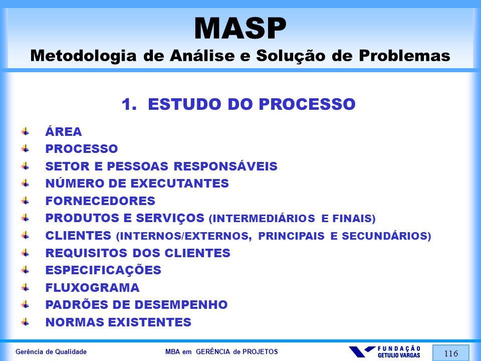 Gerência de Qualidade MBA em GERÊNCIA de PROJETOS 116 MASP Metodologia de Análise e Solução de Problemas 1. ESTUDO DO PROCESSO ÁREA PROCESSO SETOR E P