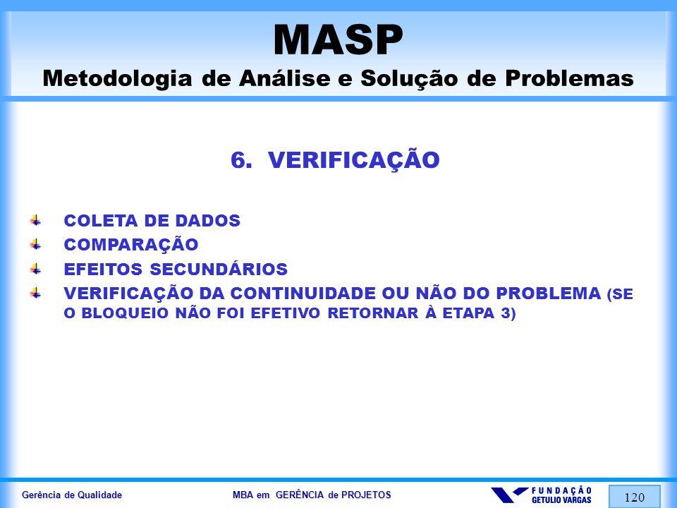 Gerência de Qualidade MBA em GERÊNCIA de PROJETOS 120 MASP Metodologia de Análise e Solução de Problemas 6. VERIFICAÇÃO COLETA DE DADOS COMPARAÇÃO EFE