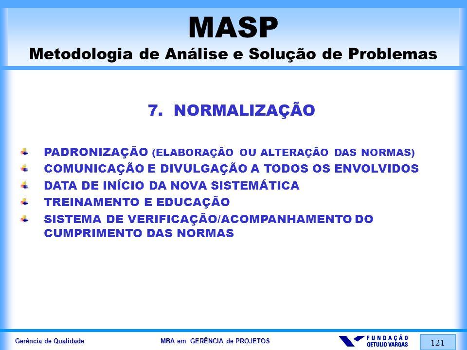 Gerência de Qualidade MBA em GERÊNCIA de PROJETOS 121 MASP Metodologia de Análise e Solução de Problemas 7. NORMALIZAÇÃO PADRONIZAÇÃO (ELABORAÇÃO OU A