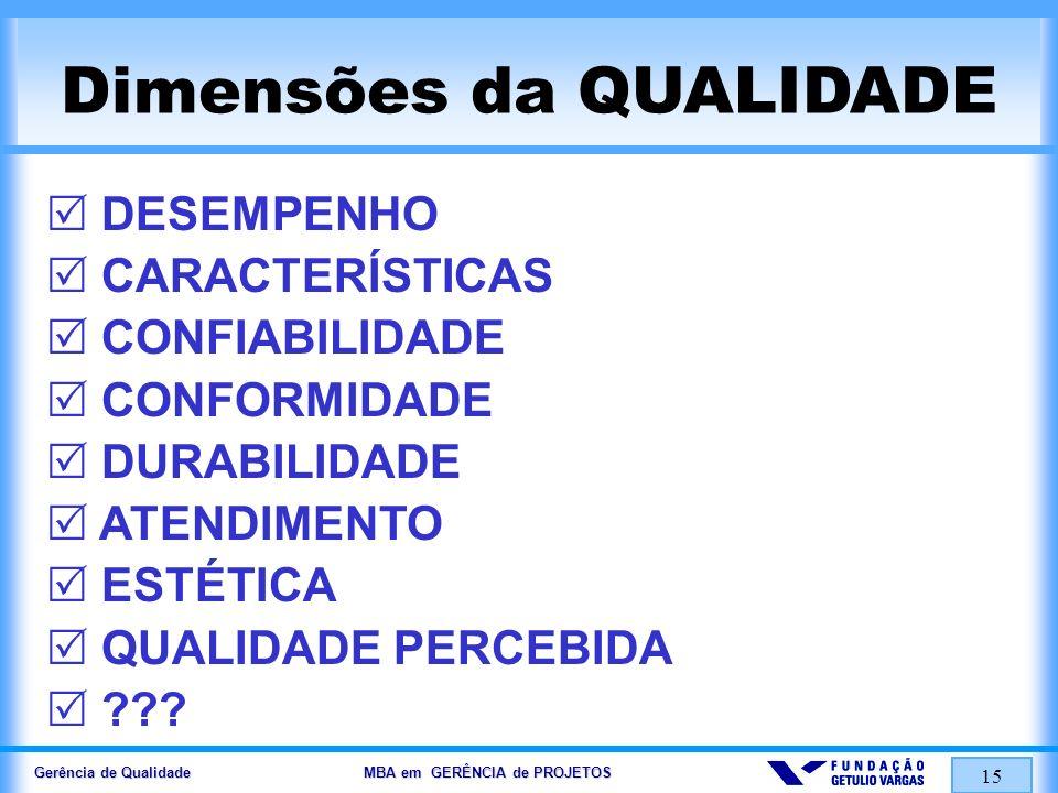 Gerência de Qualidade MBA em GERÊNCIA de PROJETOS 15 Dimensões da QUALIDADE DESEMPENHO CARACTERÍSTICAS CONFIABILIDADE CONFORMIDADE DURABILIDADE ATENDI