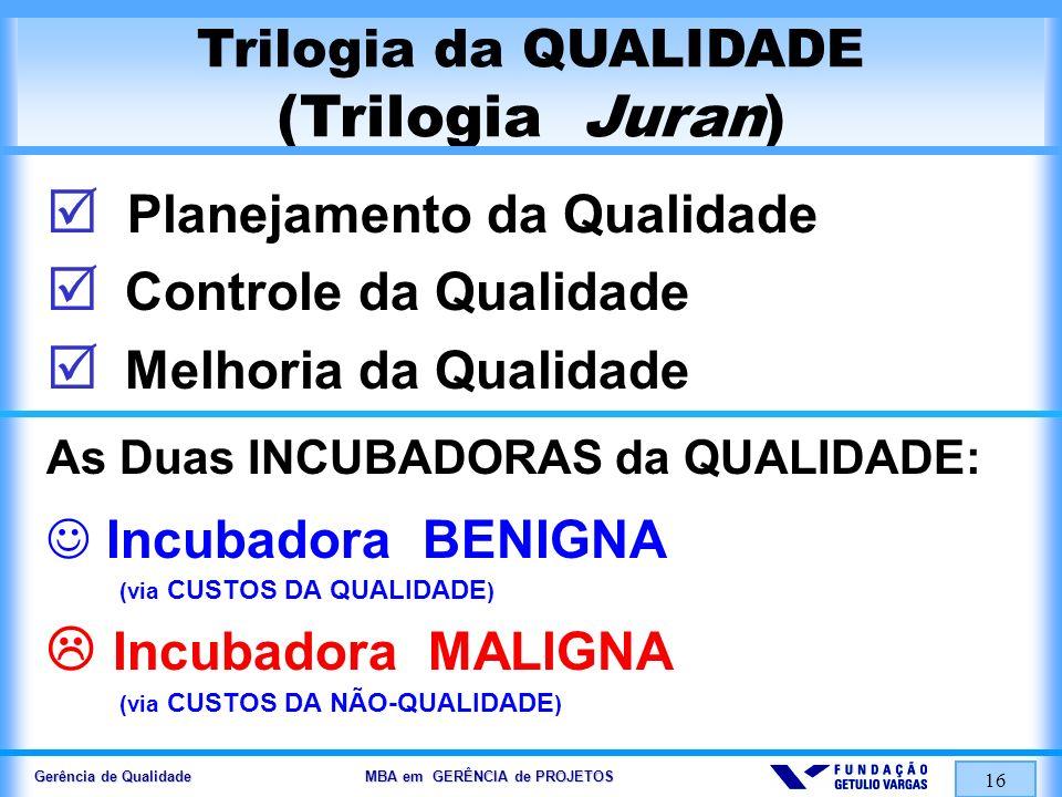 Gerência de Qualidade MBA em GERÊNCIA de PROJETOS 16 Trilogia da QUALIDADE (Trilogia Juran) Planejamento da Qualidade Controle da Qualidade Melhoria d