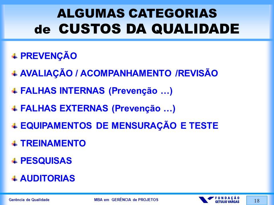 Gerência de Qualidade MBA em GERÊNCIA de PROJETOS 18 ALGUMAS CATEGORIAS de CUSTOS DA QUALIDADE PREVENÇÃO AVALIAÇÃO / ACOMPANHAMENTO /REVISÃO FALHAS IN