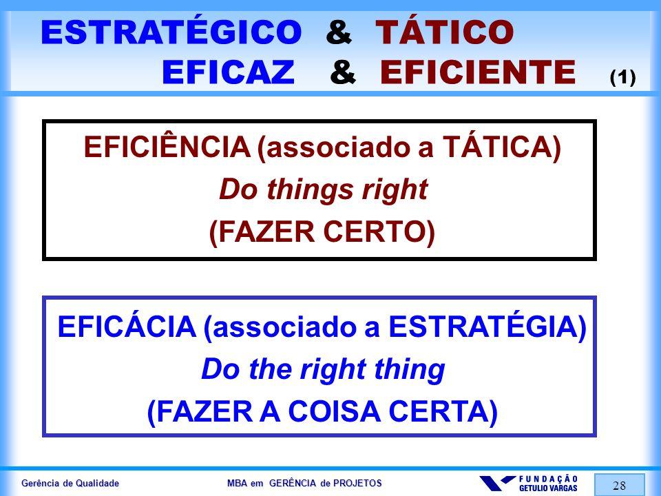 Gerência de Qualidade MBA em GERÊNCIA de PROJETOS 28 ESTRATÉGICO & TÁTICO EFICAZ & EFICIENTE (1) EFICIÊNCIA (associado a TÁTICA) Do things right (FAZE