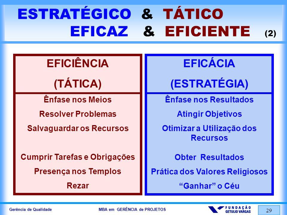 Gerência de Qualidade MBA em GERÊNCIA de PROJETOS 29 ESTRATÉGICO & TÁTICO EFICAZ & EFICIENTE (2) EFICIÊNCIA (TÁTICA) Ênfase nos Meios Resolver Problem