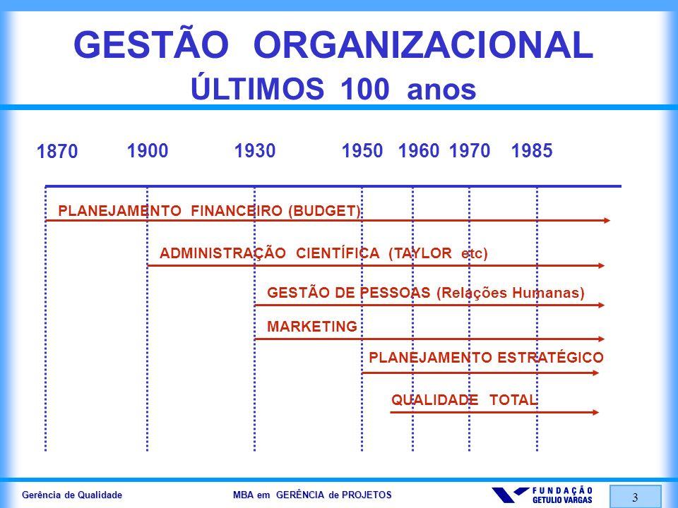 Gerência de Qualidade MBA em GERÊNCIA de PROJETOS 3 GESTÃO ORGANIZACIONAL ÚLTIMOS 100 anos PLANEJAMENTO FINANCEIRO (BUDGET) 1870 190019301950196019701