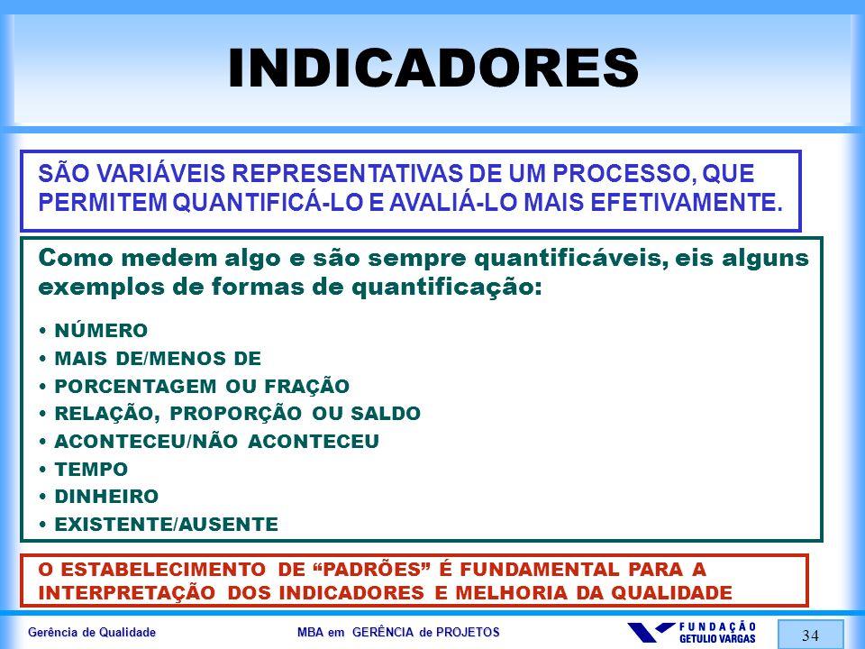 Gerência de Qualidade MBA em GERÊNCIA de PROJETOS 34 INDICADORES SÃO VARIÁVEIS REPRESENTATIVAS DE UM PROCESSO, QUE PERMITEM QUANTIFICÁ-LO E AVALIÁ-LO
