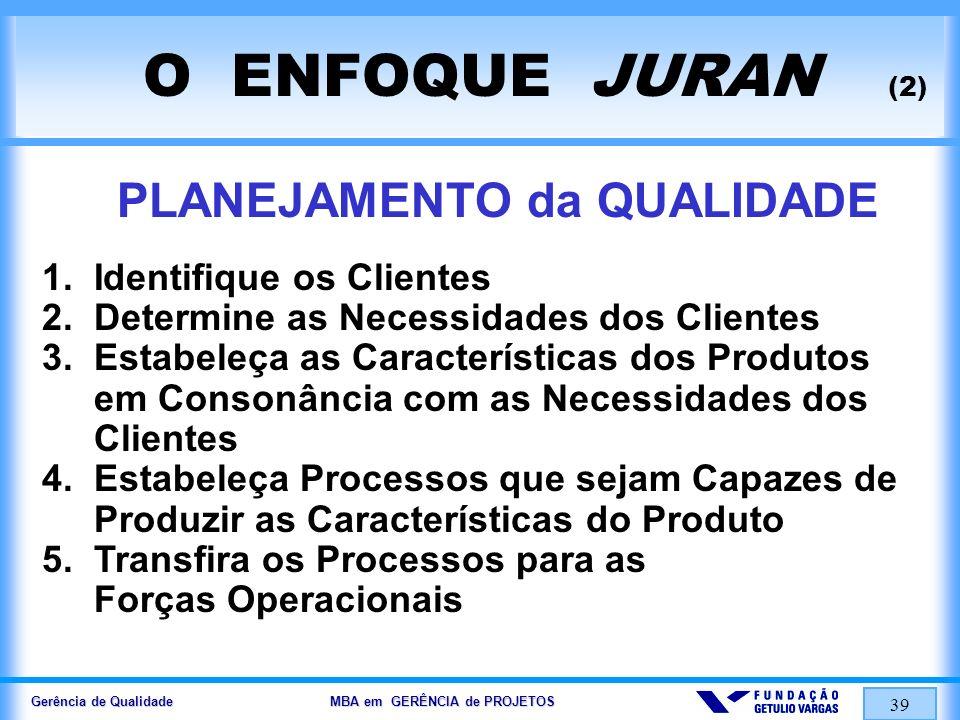 Gerência de Qualidade MBA em GERÊNCIA de PROJETOS 39 O ENFOQUE JURAN (2) PLANEJAMENTO da QUALIDADE 1. Identifique os Clientes 2. Determine as Necessid