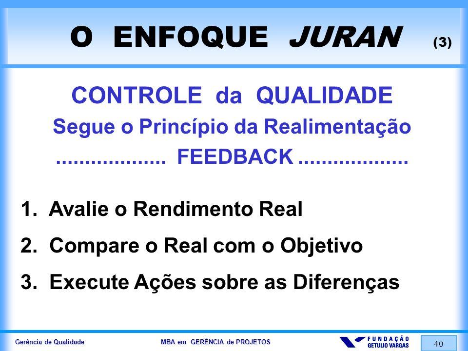 Gerência de Qualidade MBA em GERÊNCIA de PROJETOS 40 O ENFOQUE JURAN (3) CONTROLE da QUALIDADE Segue o Princípio da Realimentação................... F