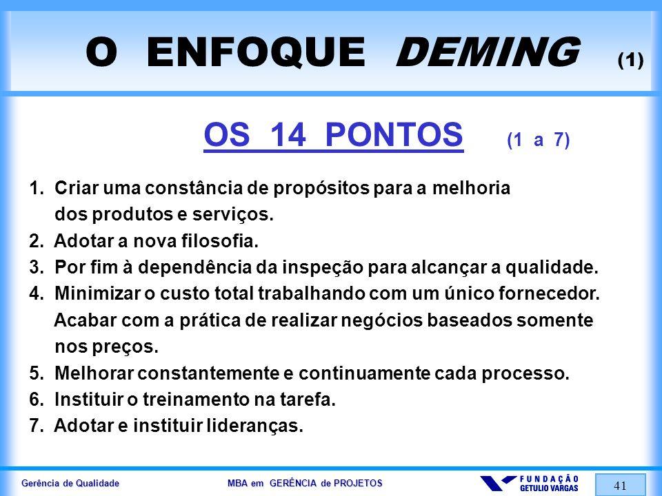 Gerência de Qualidade MBA em GERÊNCIA de PROJETOS 41 O ENFOQUE DEMING (1) OS 14 PONTOS (1 a 7) 1. Criar uma constância de propósitos para a melhoria d