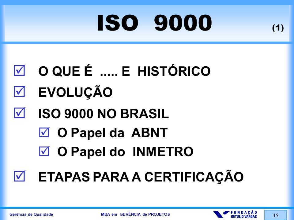 Gerência de Qualidade MBA em GERÊNCIA de PROJETOS 45 ISO 9000 (1) O QUE É..... E HISTÓRICO EVOLUÇÃO ISO 9000 NO BRASIL O Papel da ABNT O Papel do INME