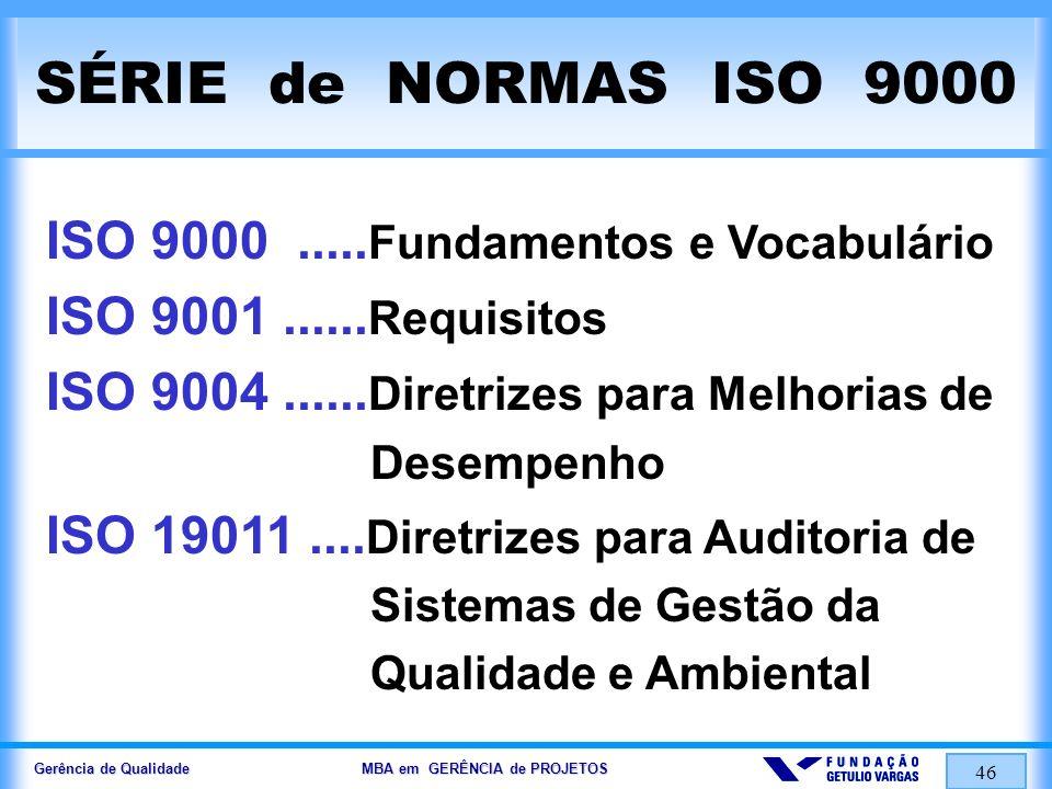 Gerência de Qualidade MBA em GERÊNCIA de PROJETOS 46 SÉRIE de NORMAS ISO 9000 ISO 9000..... Fundamentos e Vocabulário ISO 9001...... Requisitos ISO 90