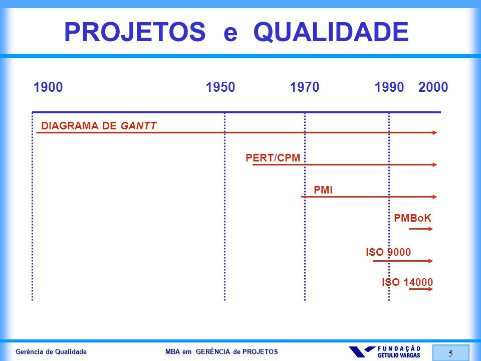 Gerência de Qualidade MBA em GERÊNCIA de PROJETOS 5 PROJETOS e QUALIDADE DIAGRAMA DE GANTT 1900195019702000 PERT/CPM PMI 1990 ISO 9000 ISO 14000 PMBoK