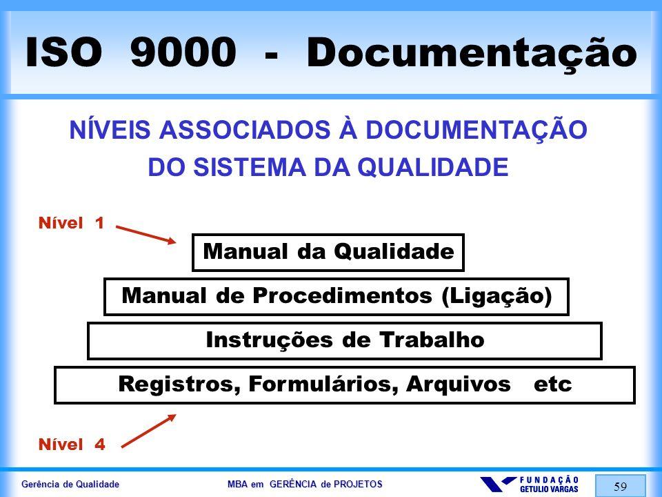 Gerência de Qualidade MBA em GERÊNCIA de PROJETOS 59 ISO 9000 - Documentação NÍVEIS ASSOCIADOS À DOCUMENTAÇÃO DO SISTEMA DA QUALIDADE Manual da Qualid