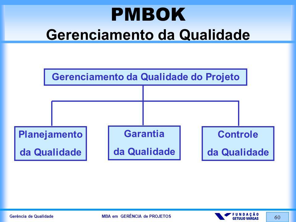 Gerência de Qualidade MBA em GERÊNCIA de PROJETOS 60 PMBOK Gerenciamento da Qualidade Gerenciamento da Qualidade do Projeto Planejamento da Qualidade