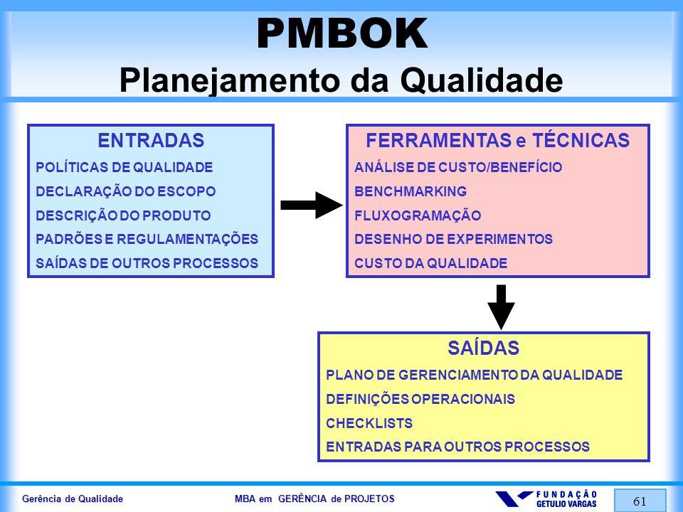 Gerência de Qualidade MBA em GERÊNCIA de PROJETOS 61 PMBOK Planejamento da Qualidade ENTRADAS POLÍTICAS DE QUALIDADE DECLARAÇÃO DO ESCOPO DESCRIÇÃO DO
