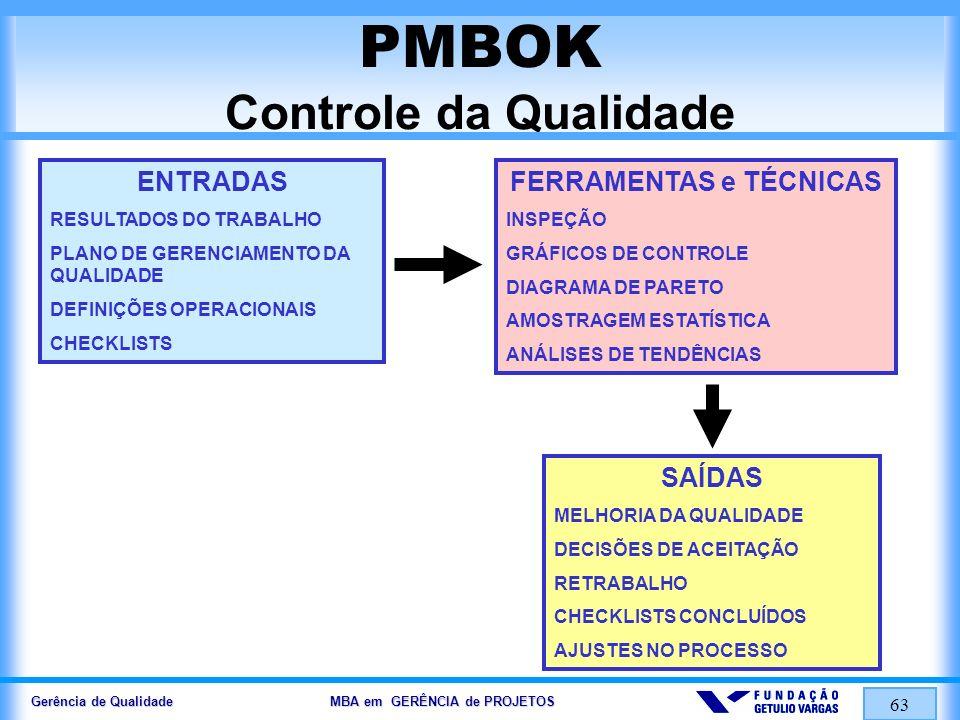 Gerência de Qualidade MBA em GERÊNCIA de PROJETOS 63 PMBOK Controle da Qualidade ENTRADAS RESULTADOS DO TRABALHO PLANO DE GERENCIAMENTO DA QUALIDADE D