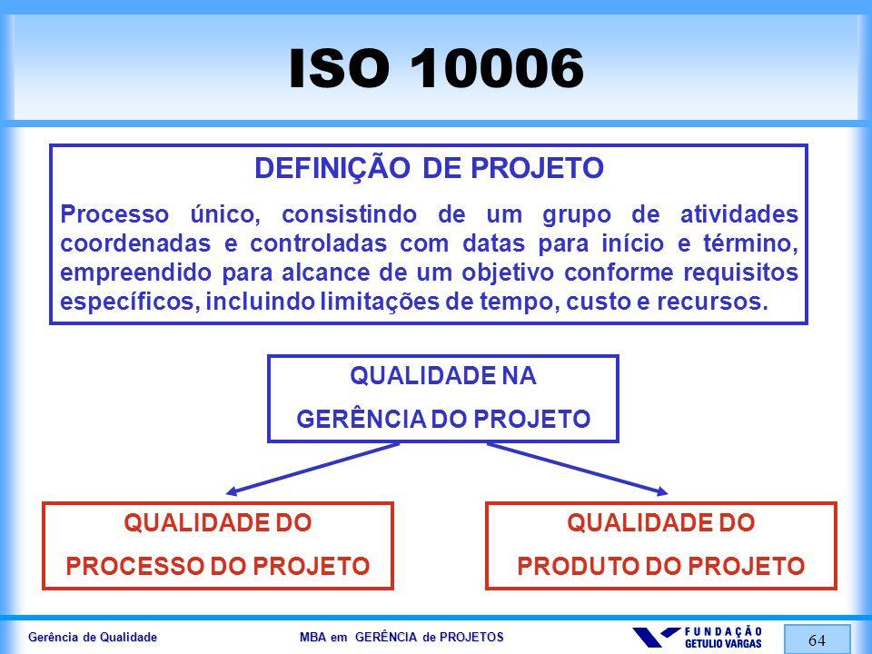Gerência de Qualidade MBA em GERÊNCIA de PROJETOS 64 ISO 10006 DEFINIÇÃO DE PROJETO Processo único, consistindo de um grupo de atividades coordenadas