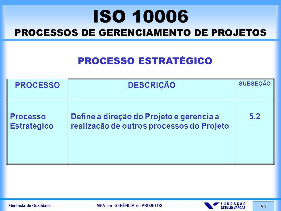 Gerência de Qualidade MBA em GERÊNCIA de PROJETOS 65 ISO 10006 PROCESSOS DE GERENCIAMENTO DE PROJETOS PROCESSO ESTRATÉGICO PROCESSODESCRIÇÃO SUBSEÇÃO