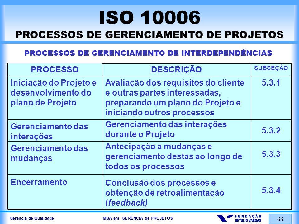 Gerência de Qualidade MBA em GERÊNCIA de PROJETOS 66 ISO 10006 PROCESSOS DE GERENCIAMENTO DE PROJETOS PROCESSOS DE GERENCIAMENTO DE INTERDEPENDÊNCIAS