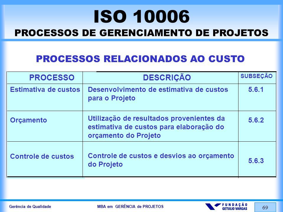 Gerência de Qualidade MBA em GERÊNCIA de PROJETOS 69 ISO 10006 PROCESSOS DE GERENCIAMENTO DE PROJETOS PROCESSOS RELACIONADOS AO CUSTO 5.6.1 5.6.2 5.6.
