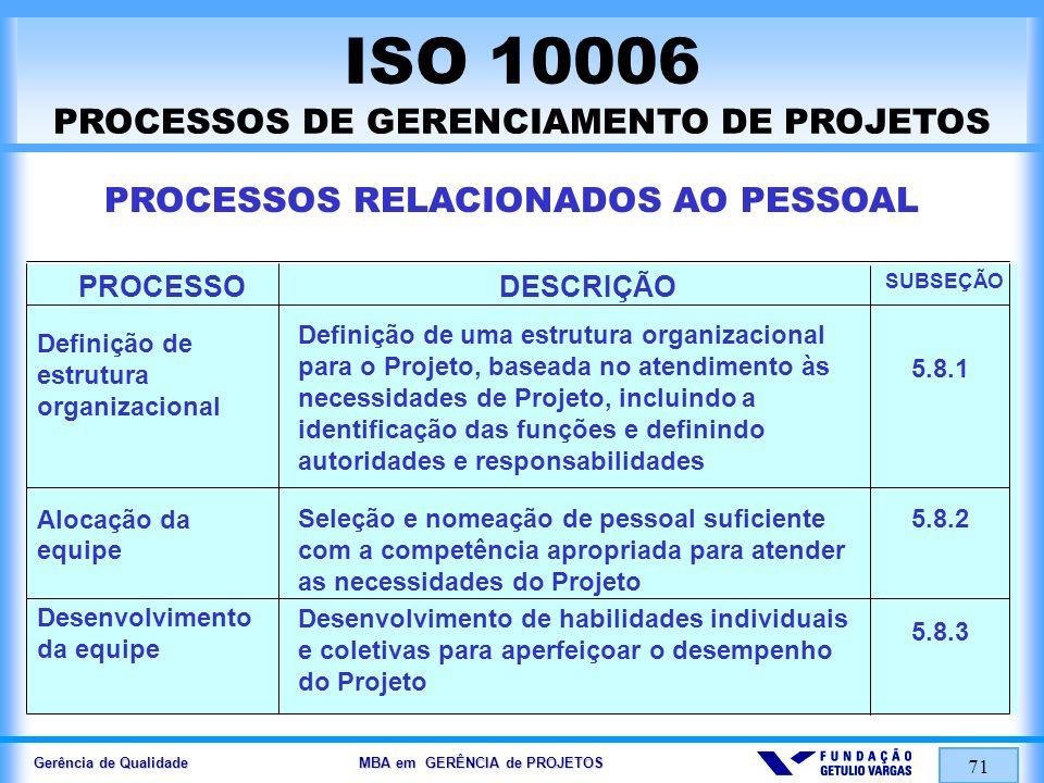 Gerência de Qualidade MBA em GERÊNCIA de PROJETOS 71 ISO 10006 PROCESSOS DE GERENCIAMENTO DE PROJETOS PROCESSOS RELACIONADOS AO PESSOAL 5.8.1 5.8.2 5.
