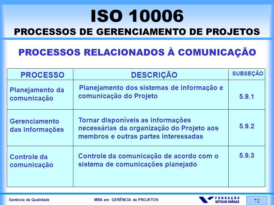 Gerência de Qualidade MBA em GERÊNCIA de PROJETOS 72 ISO 10006 PROCESSOS DE GERENCIAMENTO DE PROJETOS PROCESSOS RELACIONADOS À COMUNICAÇÃO 5.9.1 5.9.2