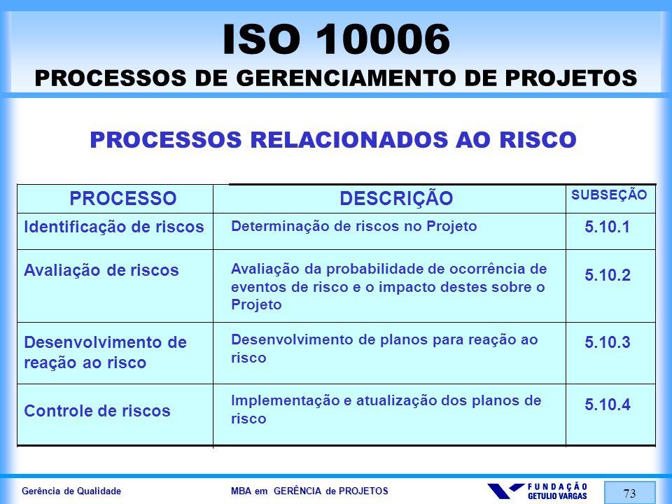 Gerência de Qualidade MBA em GERÊNCIA de PROJETOS 73 ISO 10006 PROCESSOS DE GERENCIAMENTO DE PROJETOS PROCESSOS RELACIONADOS AO RISCO 5.10.1 5.10.2 5.