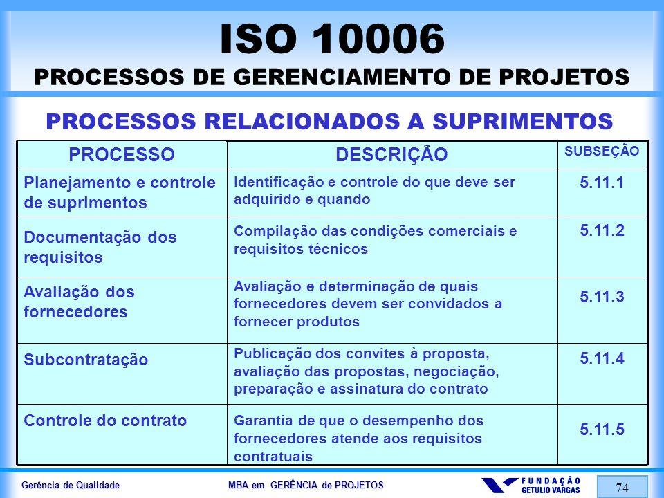 Gerência de Qualidade MBA em GERÊNCIA de PROJETOS 74 ISO 10006 PROCESSOS DE GERENCIAMENTO DE PROJETOS PROCESSOS RELACIONADOS A SUPRIMENTOS 5.11.1 5.11