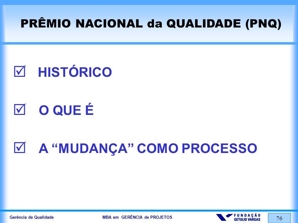 Gerência de Qualidade MBA em GERÊNCIA de PROJETOS 76 PRÊMIO NACIONAL da QUALIDADE (PNQ) HISTÓRICO O QUE É A MUDANÇA COMO PROCESSO