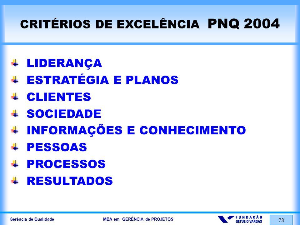 Gerência de Qualidade MBA em GERÊNCIA de PROJETOS 78 CRITÉRIOS DE EXCELÊNCIA PNQ 2004 LIDERANÇA ESTRATÉGIA E PLANOS CLIENTES SOCIEDADE INFORMAÇÕES E C