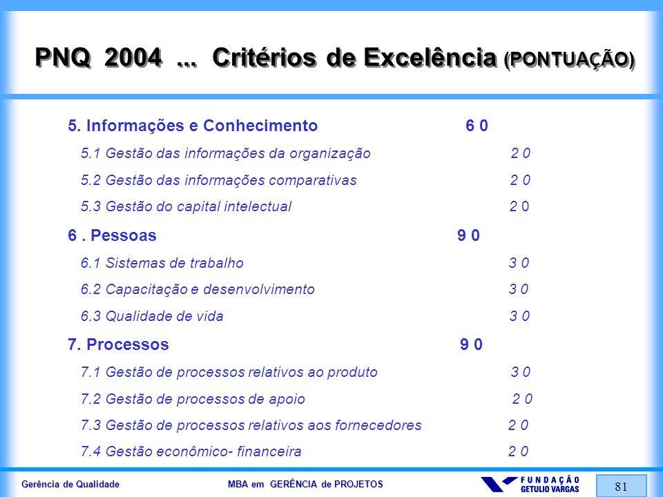 Gerência de Qualidade MBA em GERÊNCIA de PROJETOS 81 PNQ 2004... Crit é rios de Excelência (PONTUA Ç ÃO) 5. Informações e Conhecimento 6 0 5.1 Gestão