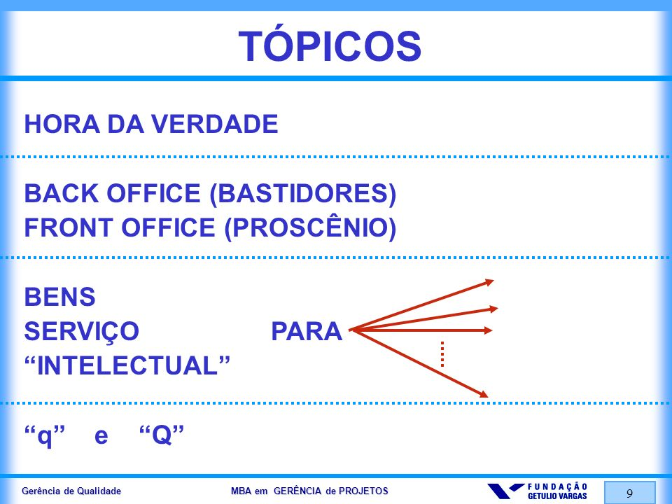 Gerência de Qualidade MBA em GERÊNCIA de PROJETOS 9 TÓPICOS HORA DA VERDADE BACK OFFICE (BASTIDORES) FRONT OFFICE (PROSCÊNIO) BENS SERVIÇO PARA INTELE