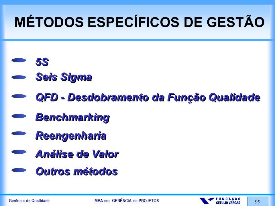 Gerência de Qualidade MBA em GERÊNCIA de PROJETOS 99 MÉTODOS ESPECÍFICOS DE GESTÃO QFD - Desdobramento da Função Qualidade 5S Benchmarking Reengenhari
