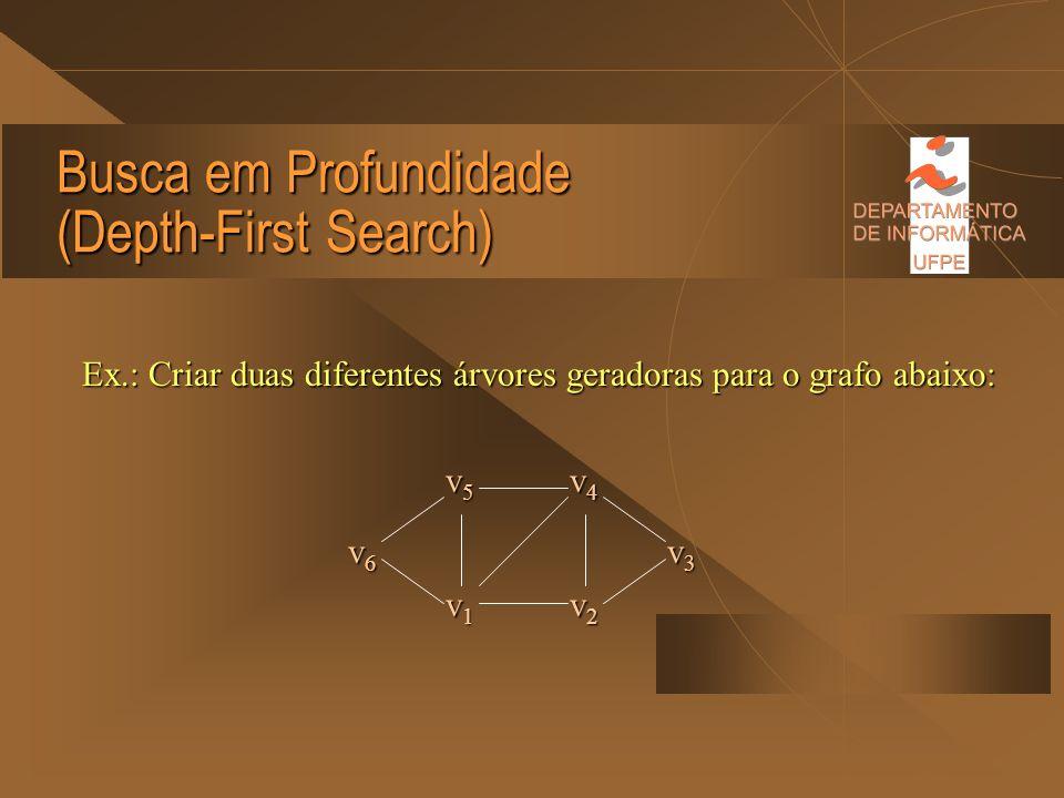 Busca em Profundidade (Depth-First Search) O algoritmo particiona as arestas em: u Arestas de Árvore; u Arestas de Retorno. As arestas de árvore const