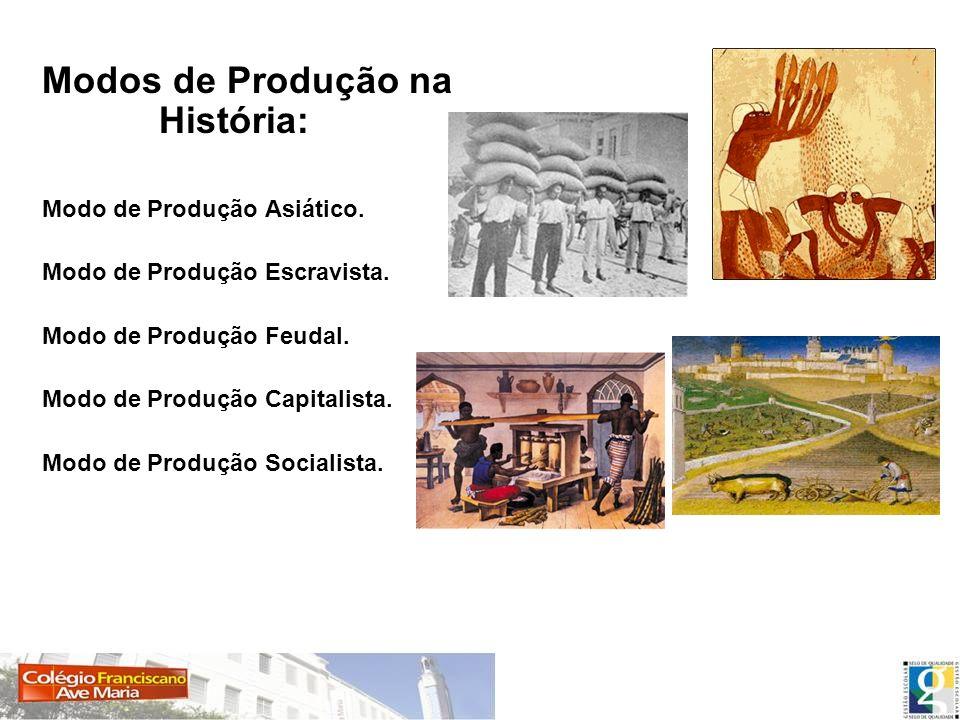 Modos de Produção na História: Modo de Produção Asiático. Modo de Produção Escravista. Modo de Produção Feudal. Modo de Produção Capitalista. Modo de