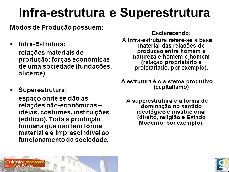 Infra-estrutura e Superestrutura Modos de Produção possuem: Infra-Estrutura: relações materiais de produção; forças econômicas de uma sociedade (funda