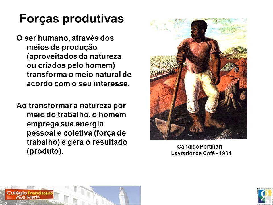 Forças produtivas O ser humano, através dos meios de produção (aproveitados da natureza ou criados pelo homem) transforma o meio natural de acordo com