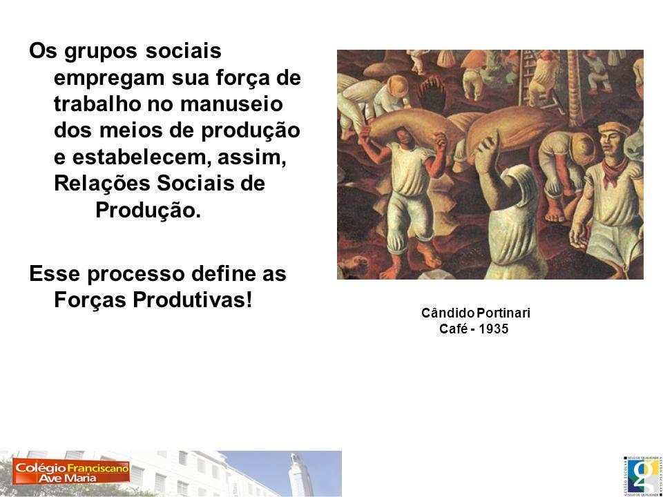 Os grupos sociais empregam sua força de trabalho no manuseio dos meios de produção e estabelecem, assim, Relações Sociais de Produção. Esse processo d