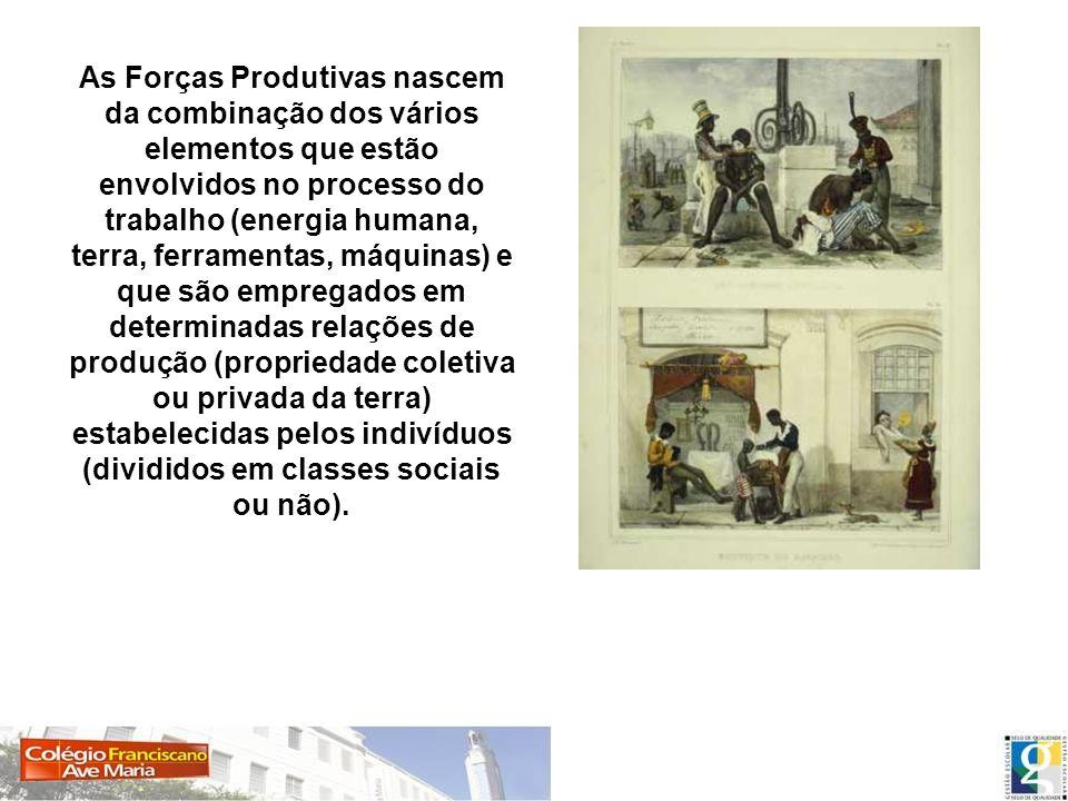As Forças Produtivas nascem da combinação dos vários elementos que estão envolvidos no processo do trabalho (energia humana, terra, ferramentas, máqui
