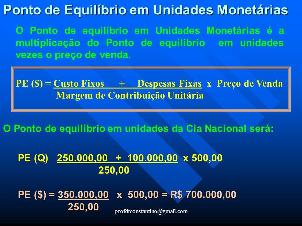 profdrconstantino@gmail.com Ponto de Equilíbrio em Unidades Monetárias O Ponto de equilíbrio em Unidades Monetárias é a multiplicação do Ponto de equi
