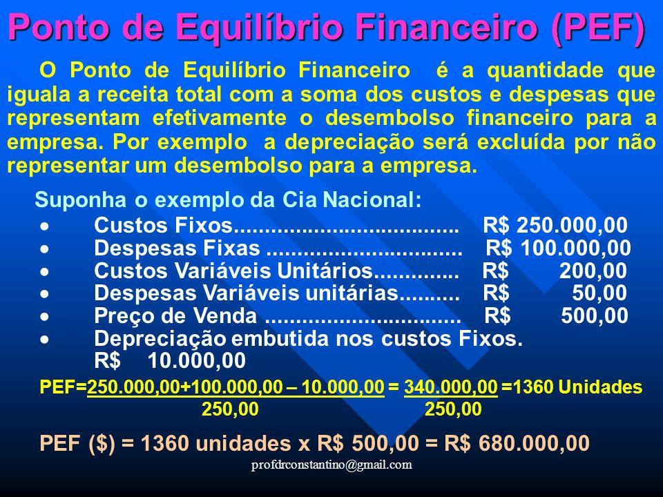 profdrconstantino@gmail.com Ponto de Equilíbrio Financeiro (PEF) O Ponto de Equilíbrio Financeiro é a quantidade que iguala a receita total com a soma