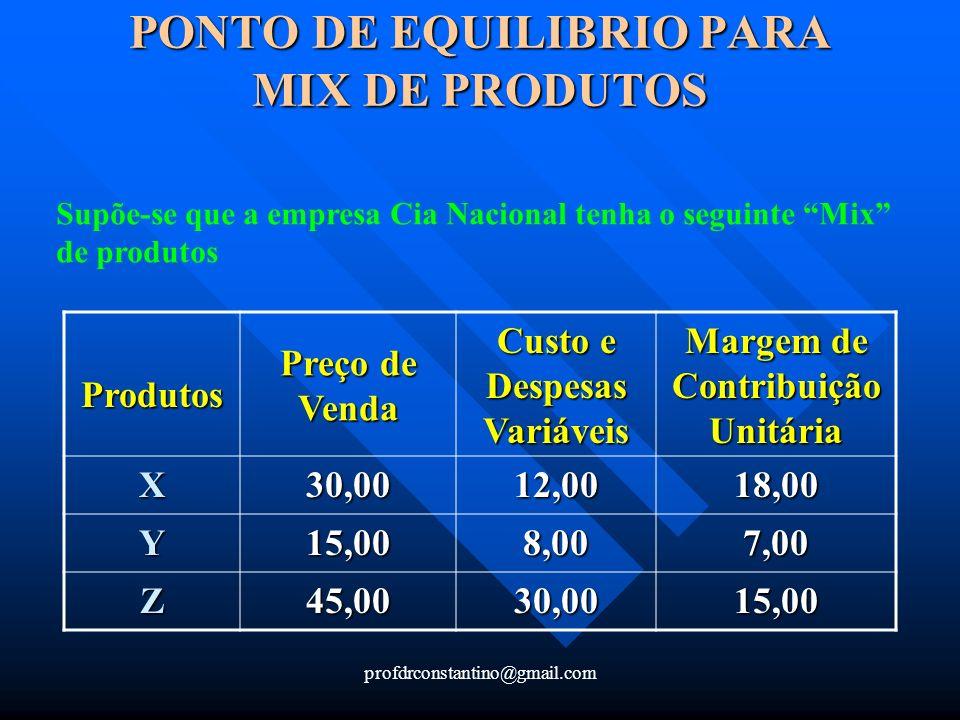 profdrconstantino@gmail.com PONTO DE EQUILIBRIO PARA MIX DE PRODUTOS Supõe-se que a empresa Cia Nacional tenha o seguinte Mix de produtos Produtos Pre