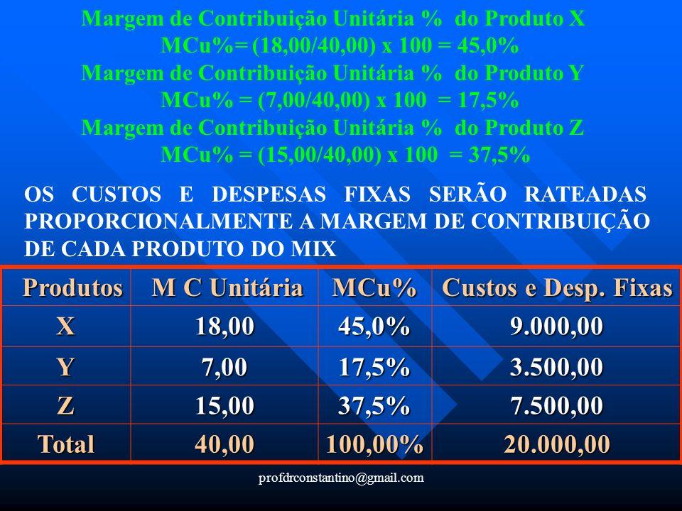 profdrconstantino@gmail.com Margem de Contribuição Unitária % do Produto X MCu%= (18,00/40,00) x 100 = 45,0% Margem de Contribuição Unitária % do Prod