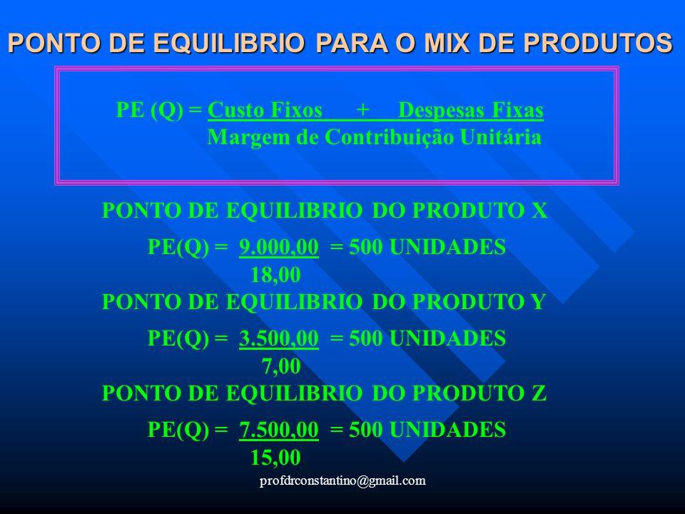 profdrconstantino@gmail.com PONTO DE EQUILIBRIO PARA O MIX DE PRODUTOS PE (Q) = Custo Fixos + Despesas Fixas Margem de Contribuição Unitária PONTO DE
