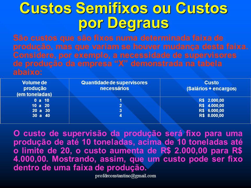 profdrconstantino@gmail.com Custos Semifixos ou Custos por Degraus São custos que são fixos numa determinada faixa de produção, mas que variam se houv