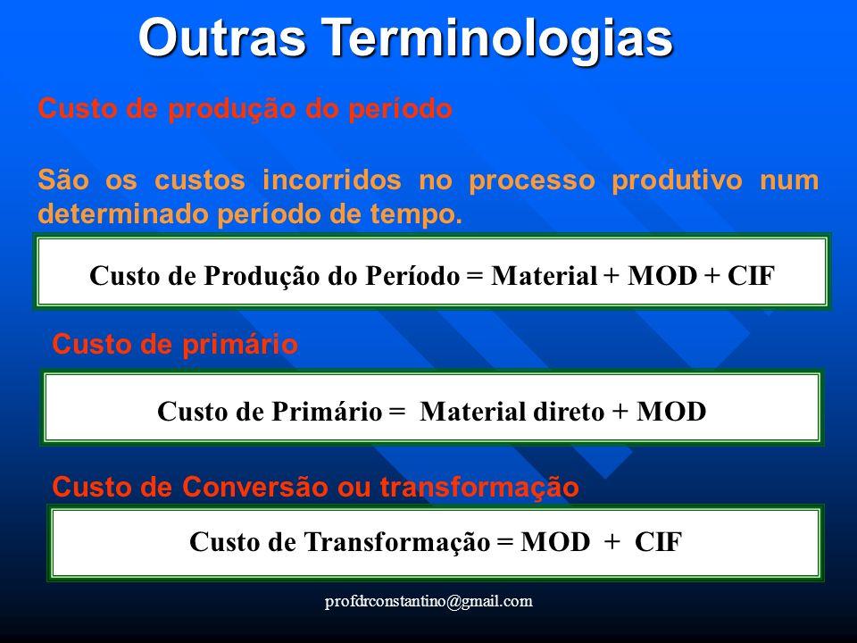 profdrconstantino@gmail.com Outras Terminologias Custo de produção do período São os custos incorridos no processo produtivo num determinado período d