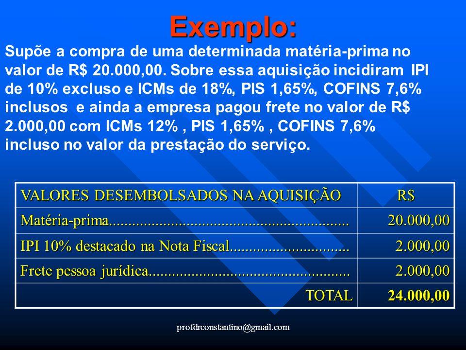 profdrconstantino@gmail.com Exemplo: Supõe a compra de uma determinada matéria-prima no valor de R$ 20.000,00. Sobre essa aquisição incidiram IPI de 1