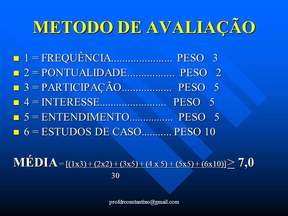 profdrconstantino@gmail.com METODO DE AVALIAÇÃO 1 = FREQUÊNCIA...................... PESO 3 1 = FREQUÊNCIA...................... PESO 3 2 = PONTUALIDA
